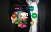Entrant Technologies is one of the best seo services provider company