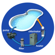 Swimming Pool Filtration Service in Rajasthan