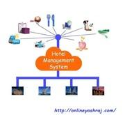 Software For Hotel Management System   onlineyashraj